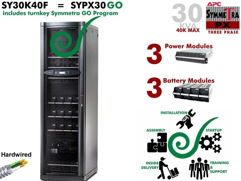 sypx30go
